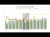 Embedded thumbnail for Professor Rubens Penha Cysne Fala Sobre o Aumento do Consumo do Governo em Meados dos Anos 80